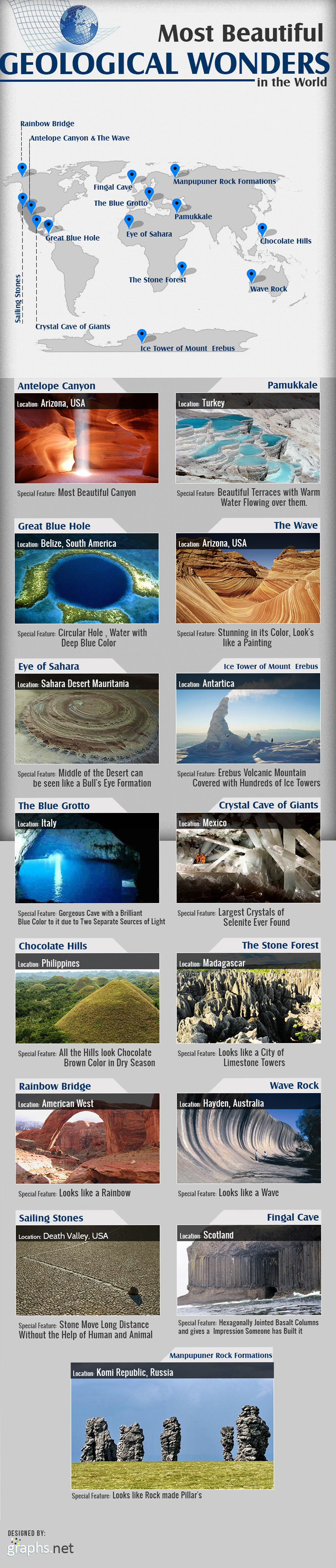 Most Beautiful Geological Wonders in the World