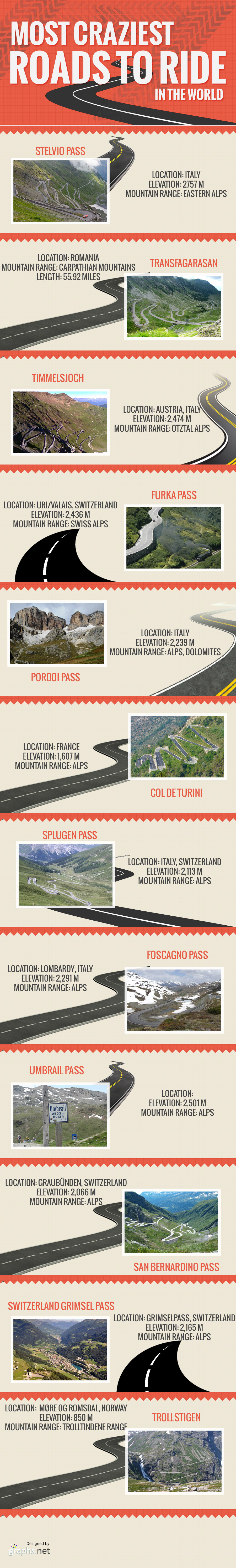 Craziest Roads to Ride in the World
