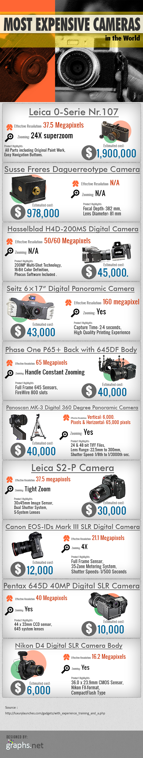 Most-Expensive-Cameras-in-the-World