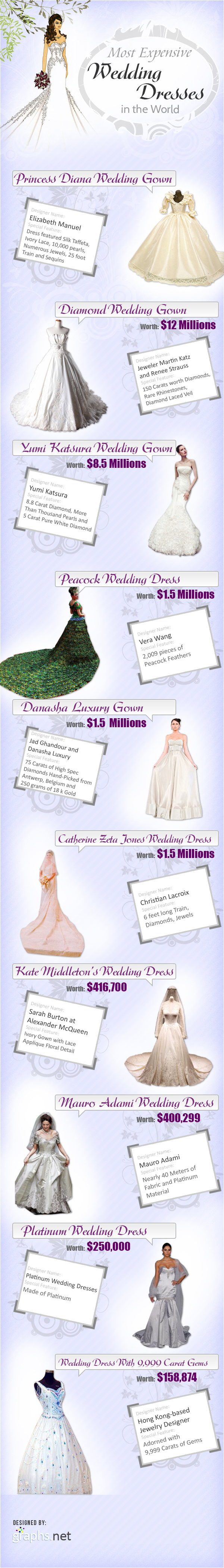 Most-Expensive-Wedding-Dresses-in-the-World