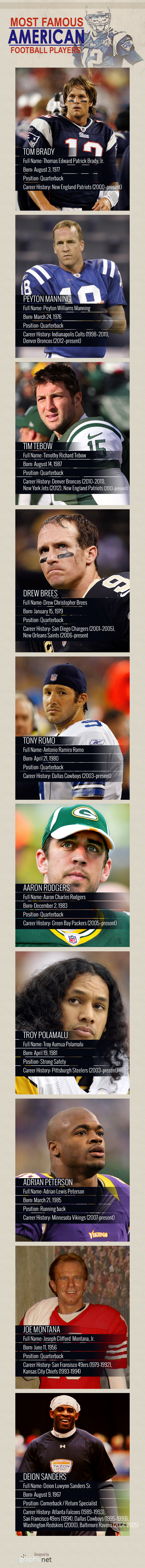 Most Famous American Football Players