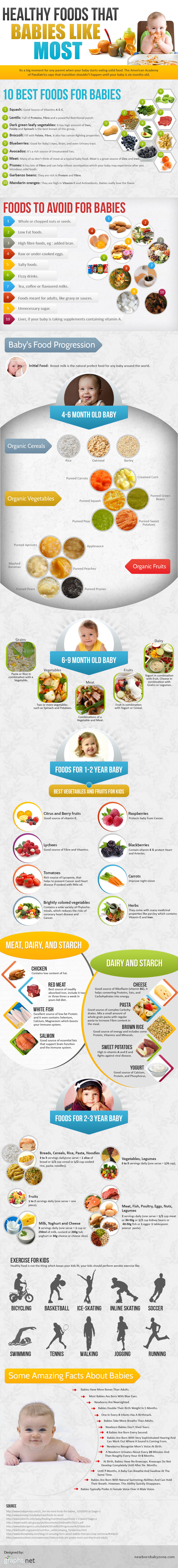 Perfect food items for babies at different stages