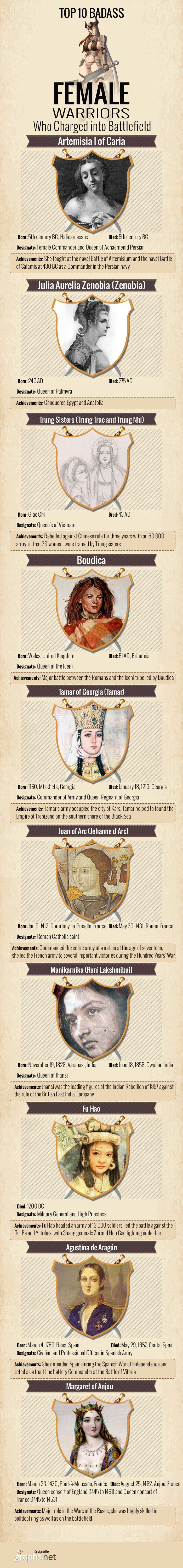 Top 10 Badass Female Warriors Who Charged into Battlefield