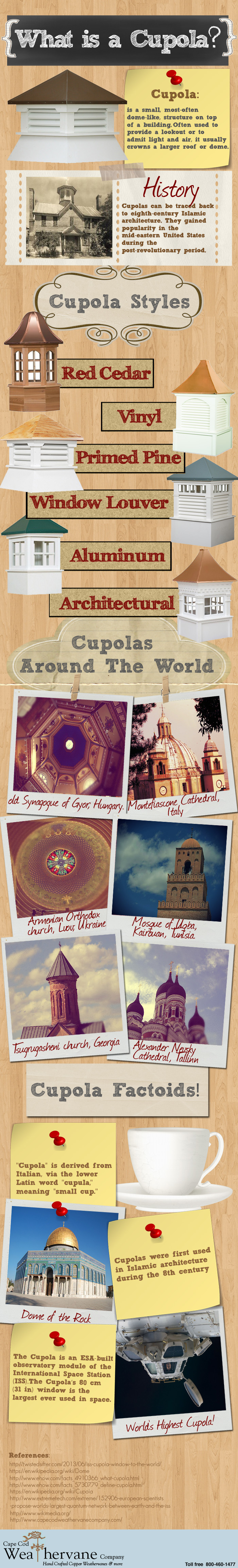 Cupola - History, Types and its Facts