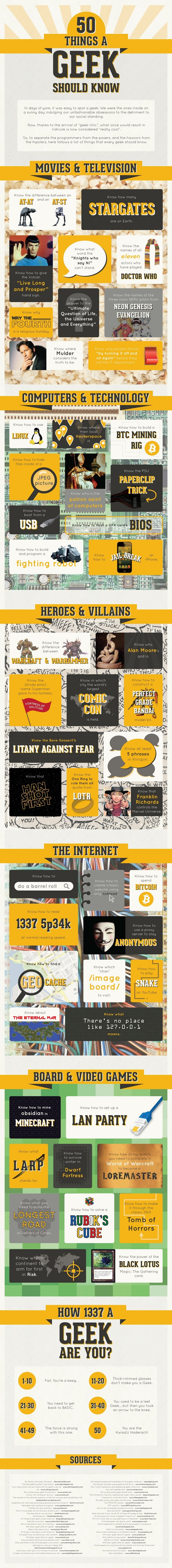 50-things-a-geek-should-know-infographic_5203bf8c5d075