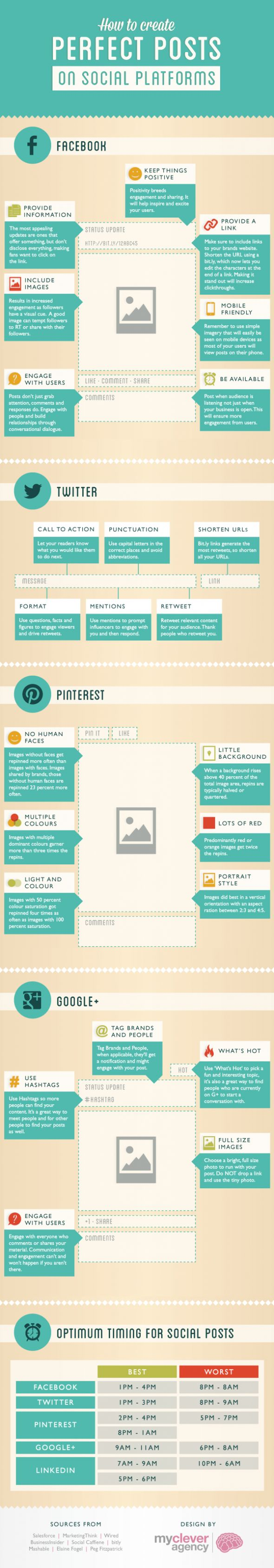 A Brief Guide to Craft Perfect Posts on Different Social Media Networks