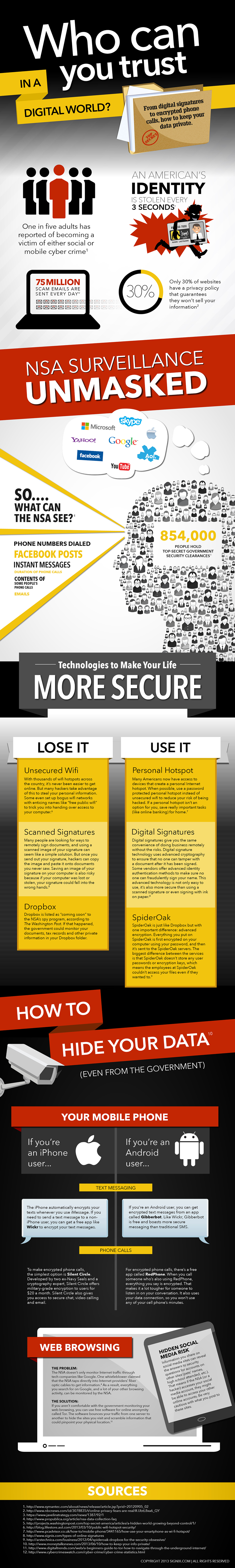 How To Be Secure in a Digital World