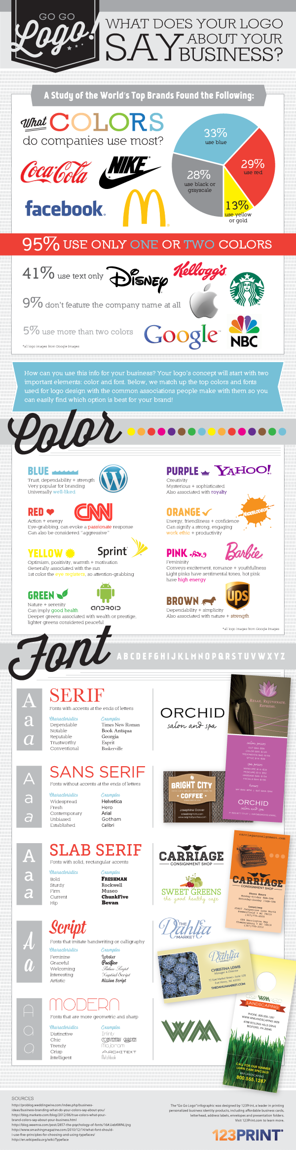 What to keep in Mind While Designing your Company Logo