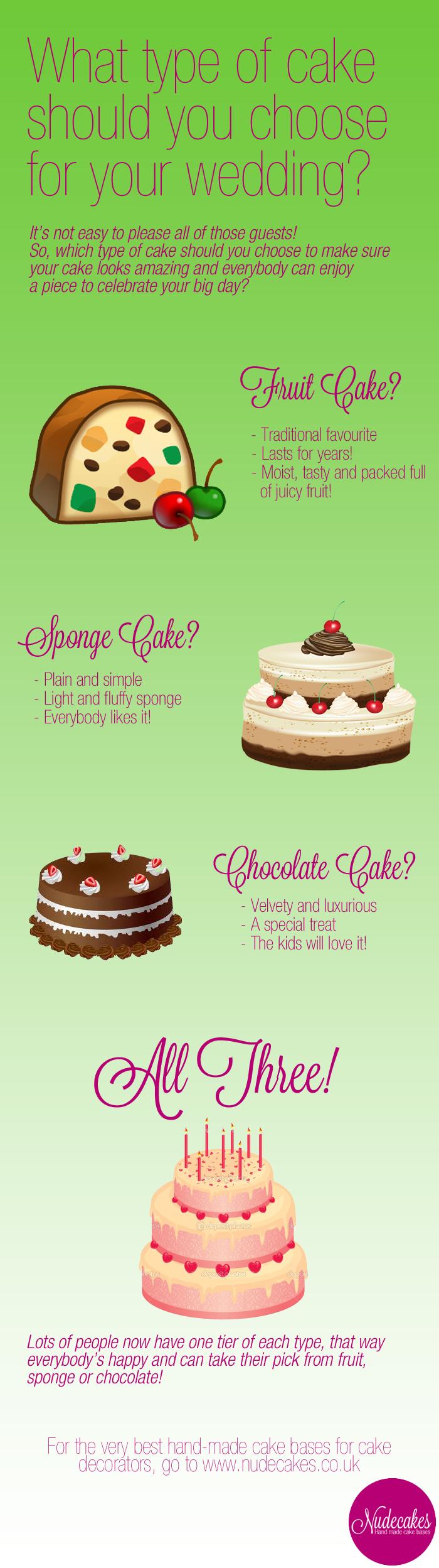 fruit-cake-spnge-cakes-wedding-infographic