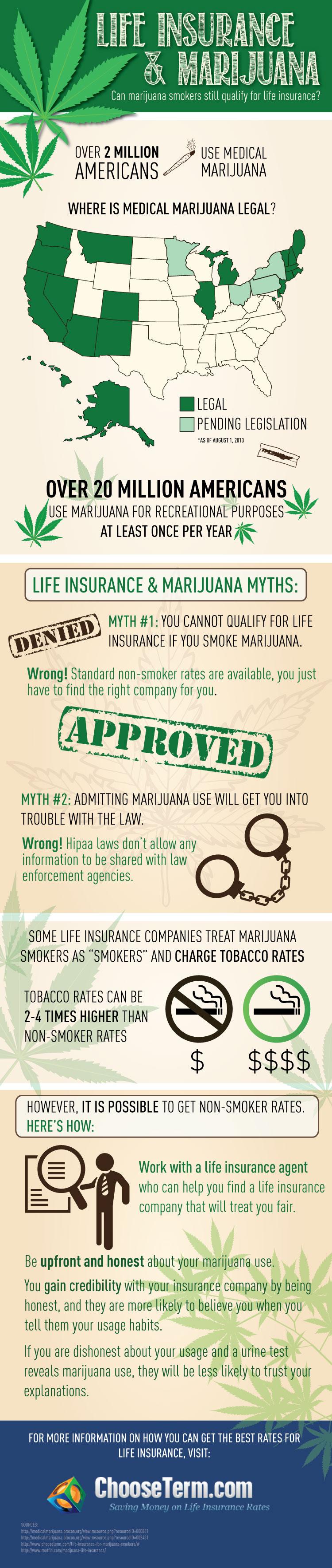 life-insurance--marijuana
