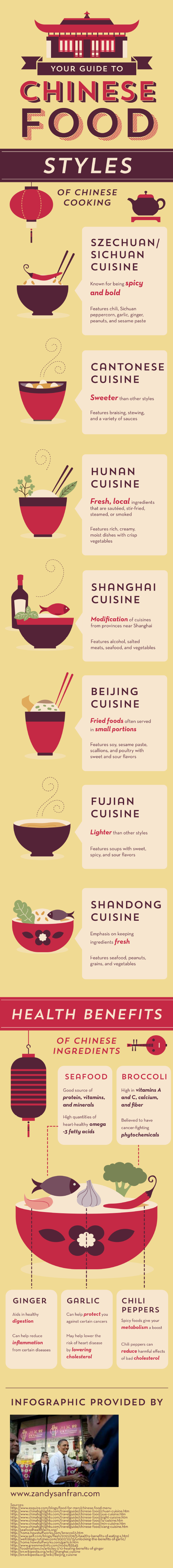 your-guide-to-chinese-food