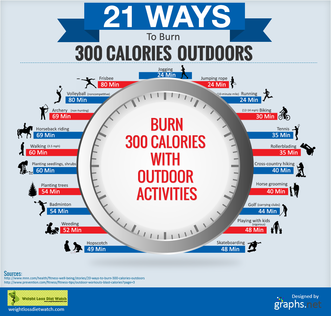 21-ways-to-burn-300-calories-outdoors