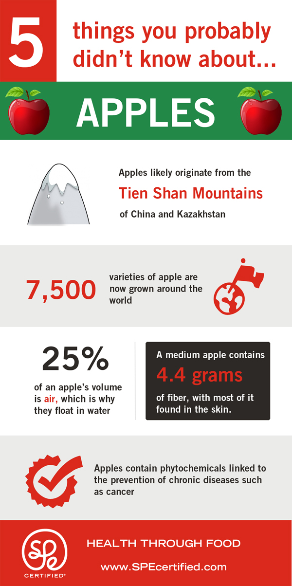 5-things-you-probably-didnt-know-about-apples_523b544524b12