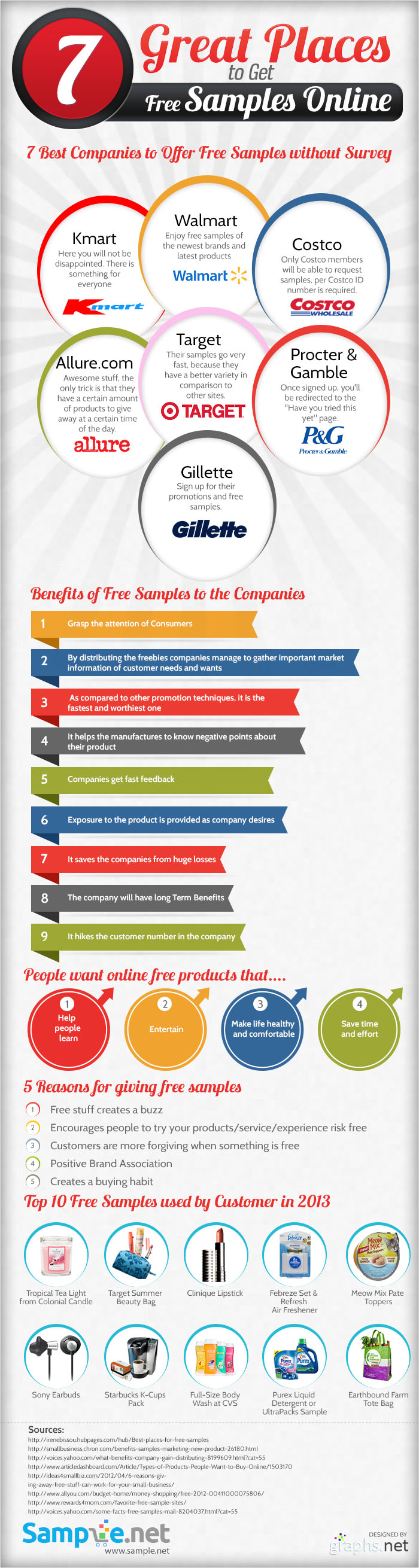 7 Great Places to Get Free Samples Online (1)