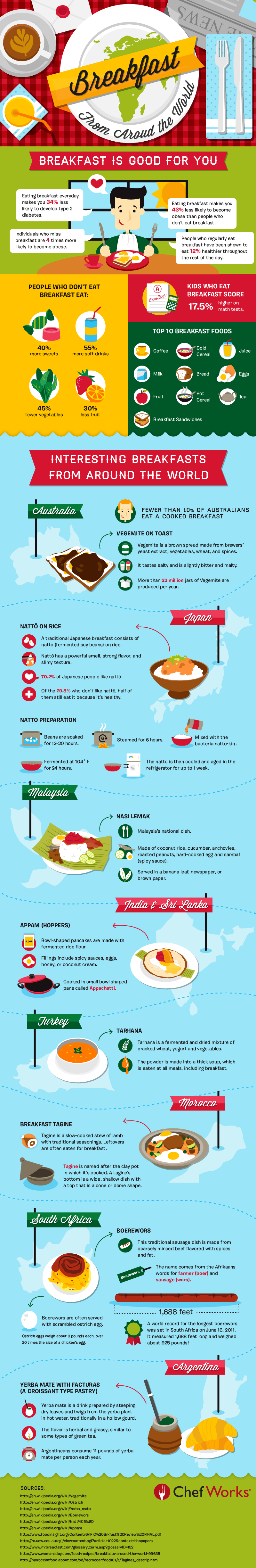 Breakfasts-from-around-the-world-infographic800