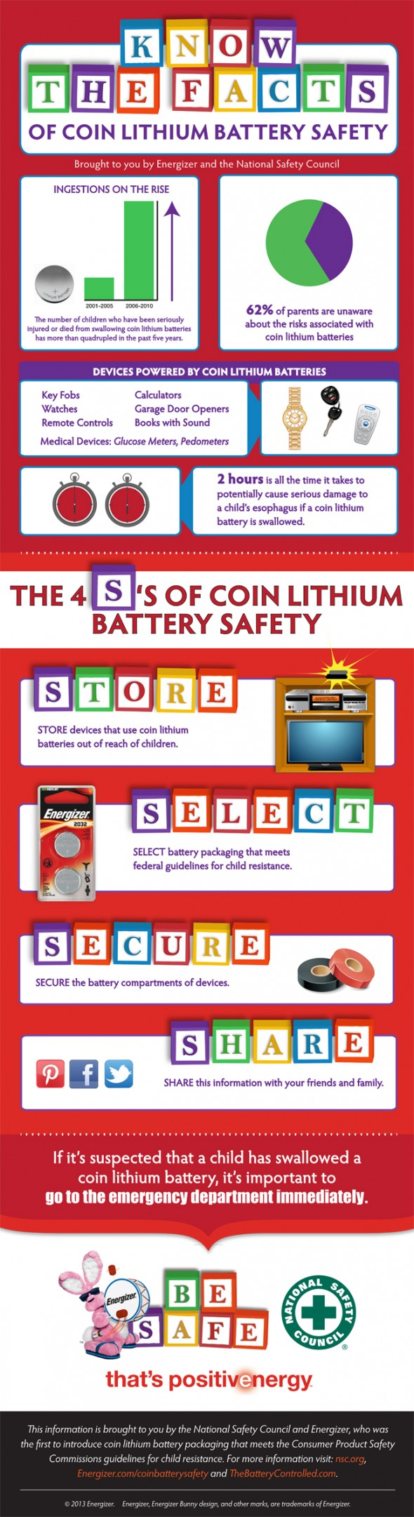 LithiumCoinBatterySafety-infographic-590x2162