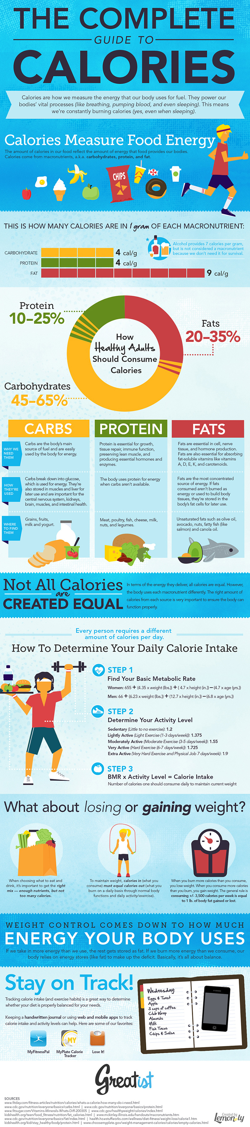 calculaing calories