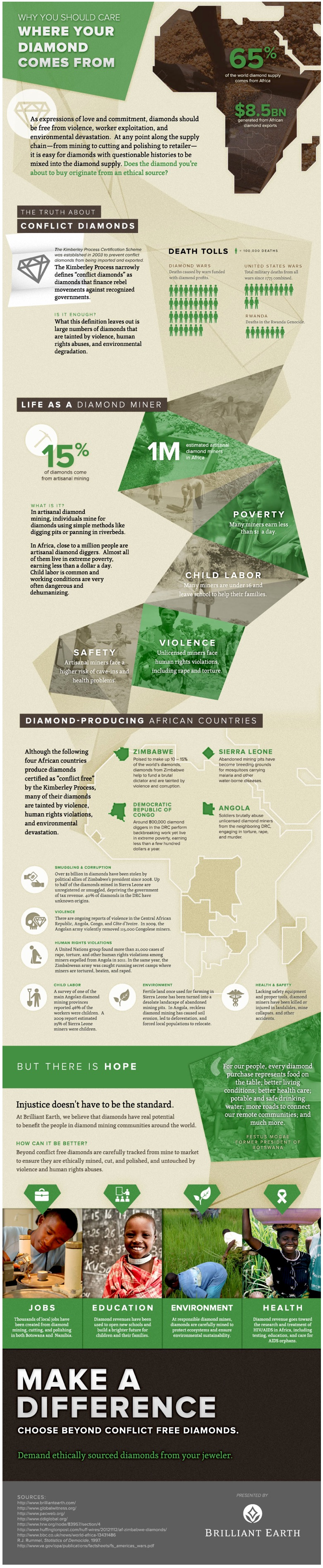 infographic-the-truth-about-conflict-diamonds