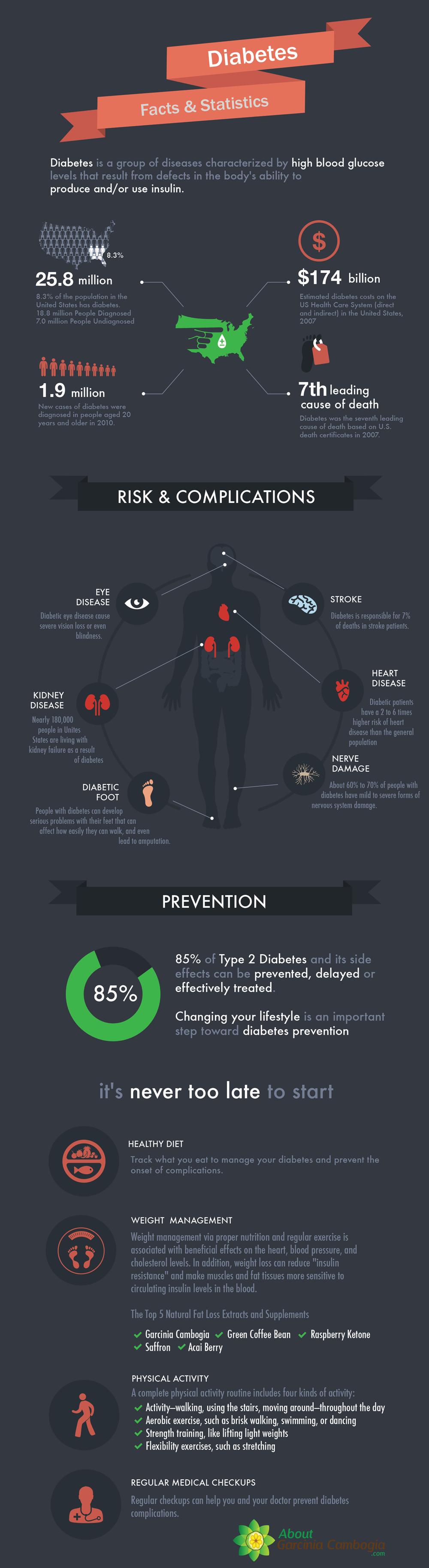 infographicDiabetes_02-1