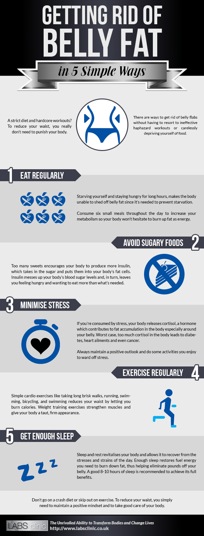 labsclinic-infographic-5-simple-ways-to-get-rid-of-belly-fat
