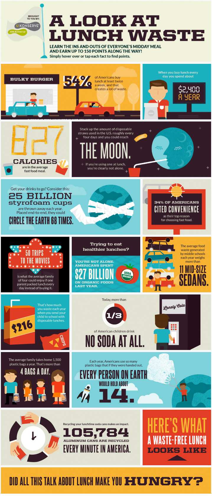 lunch-waste-facts-recyclebank