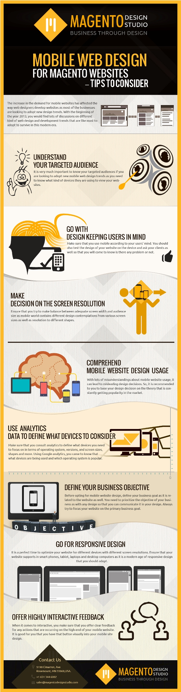 mobile-web-design-for-magento-websites--tips-to-consider_522d71297b43a.jpg 2