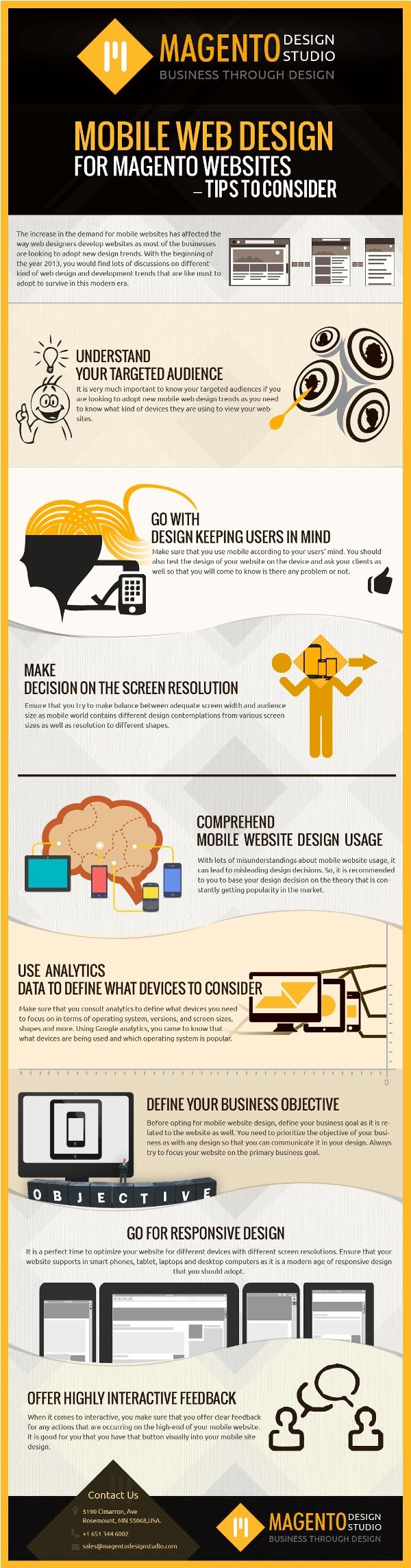 mobile-web-design-for-magento-websites--tips-to-consider_522d71297b43a.jpg 2