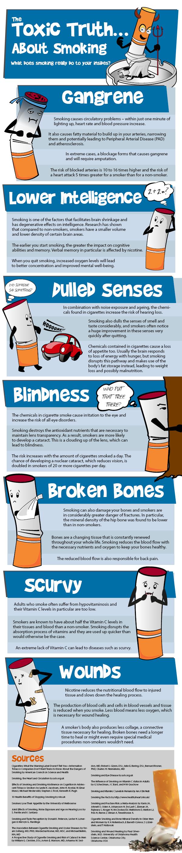 smoking-facts (1)