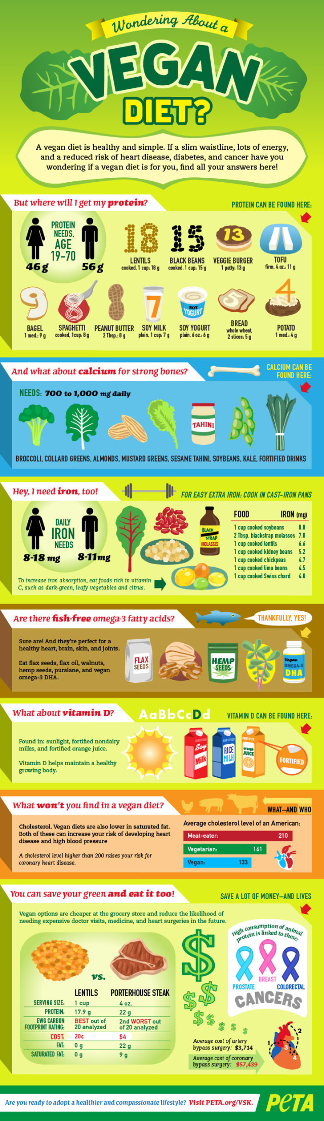 vegan-health-infographic-640x2208
