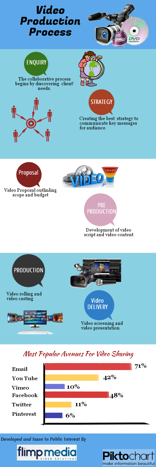 video-production-process_524020dcb2d3a