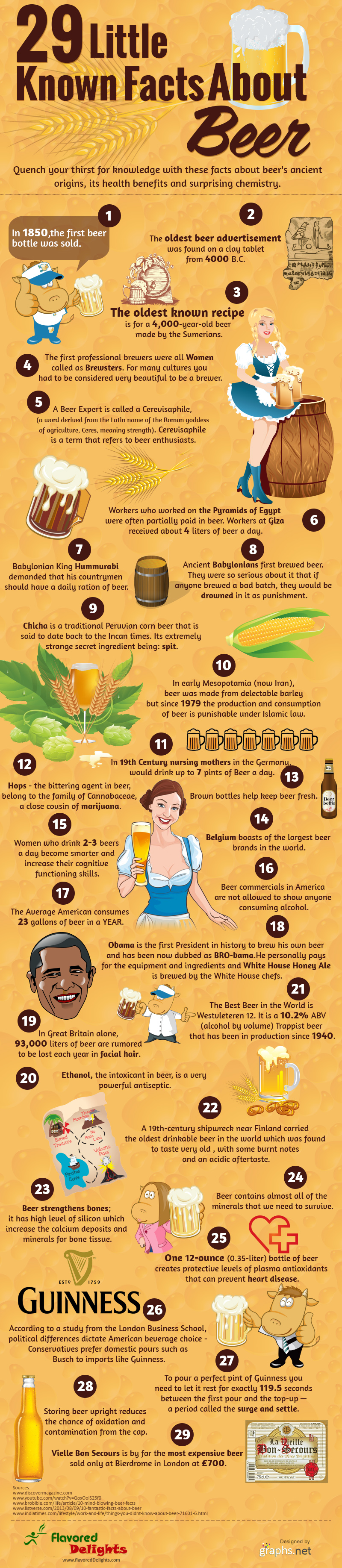 29 little known facts about beer infographics for Fun facts about america
