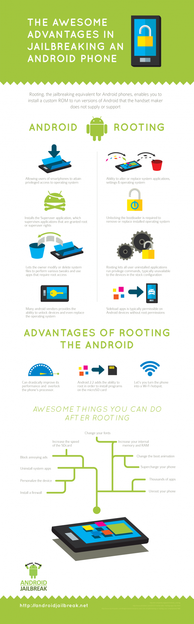 Advantages-of-Android-Jailbreak-Infographic1-620x1990