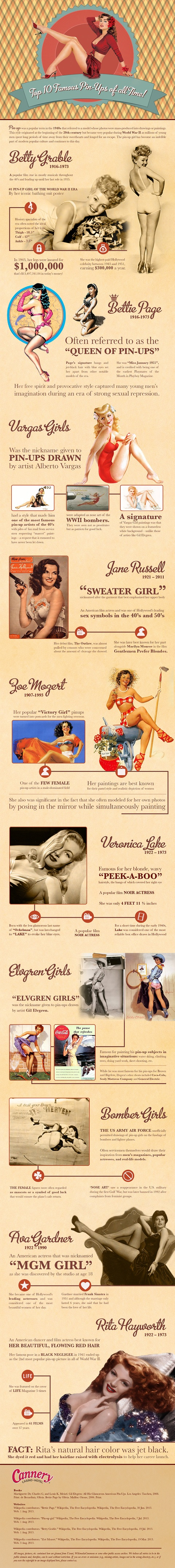 Famous_Pinups_Infographic_CanneryCasinoHotel