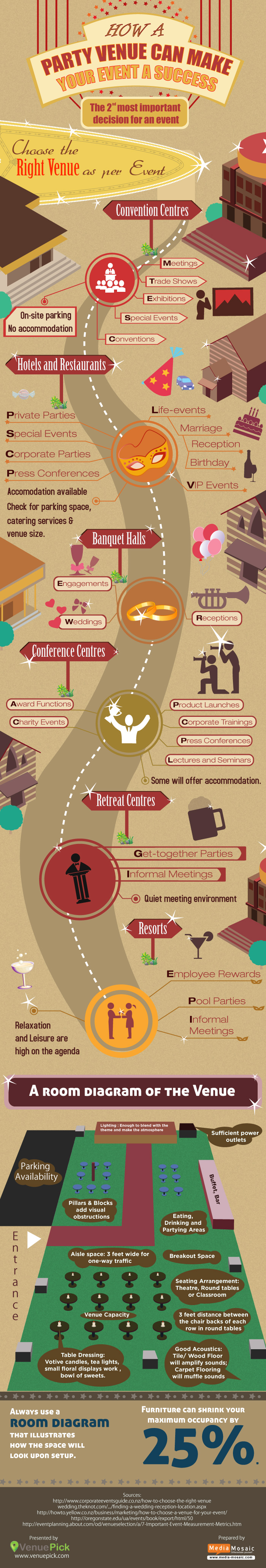 How-A-Party-Venue-Can-Make-An-Event-A-Success-Infographic-by-Venue-Pick