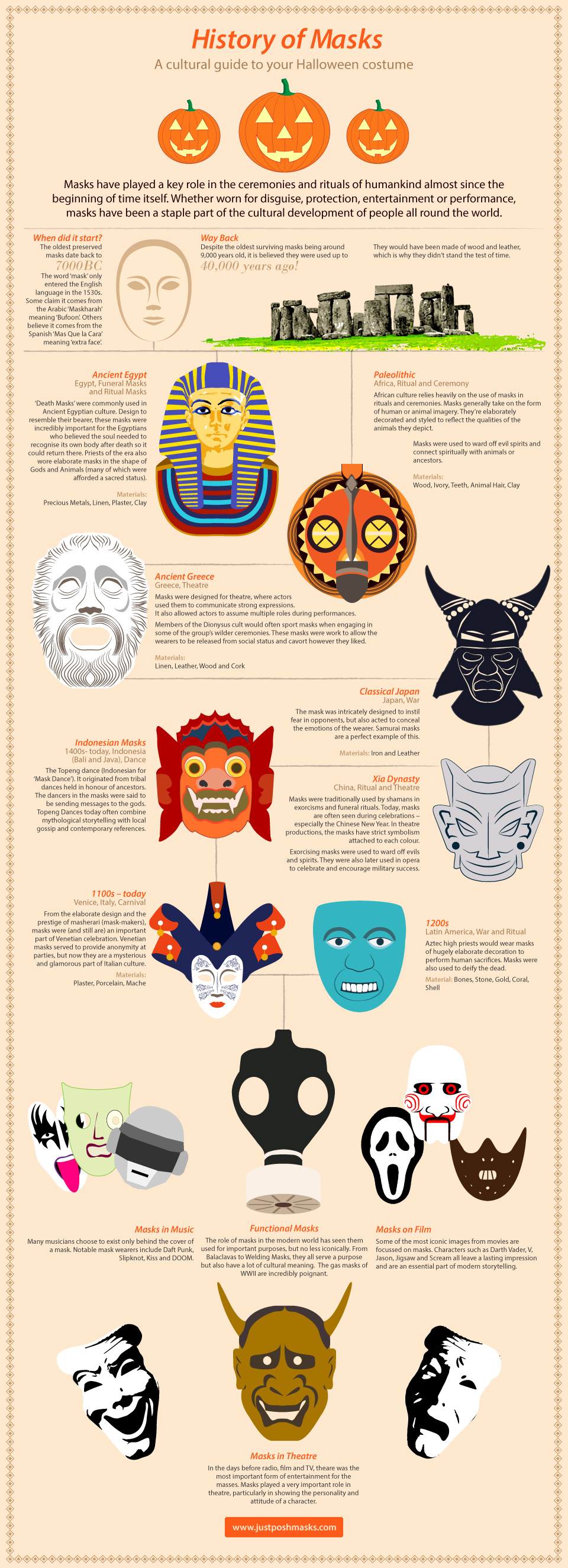 a-history-of-masks-for-halloween_5267dfa85dc27