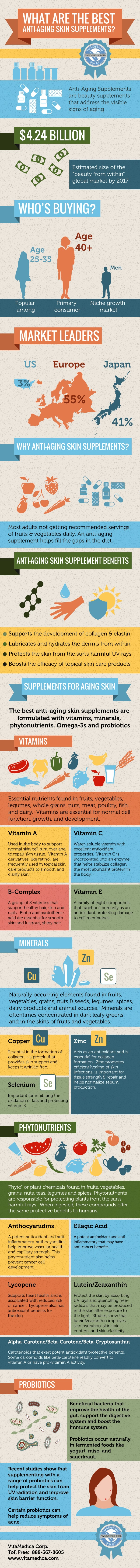 best-antiaging-skin-supplements--what-to-look-for-infographic_524a0bc119028