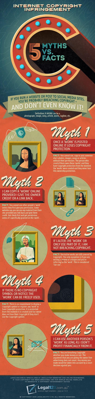 copyright-infringement-5-myths-vs-facts_5246fcfc0cd0f