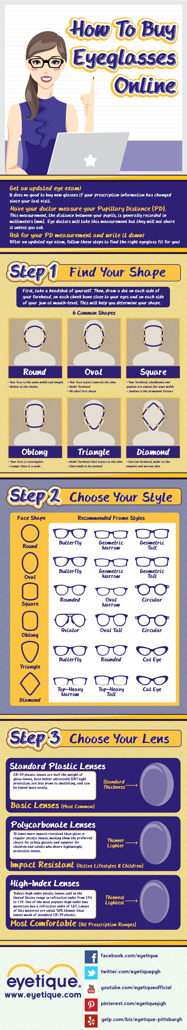 how-to-buy-eyeglasses-online_525d6d3f7782a
