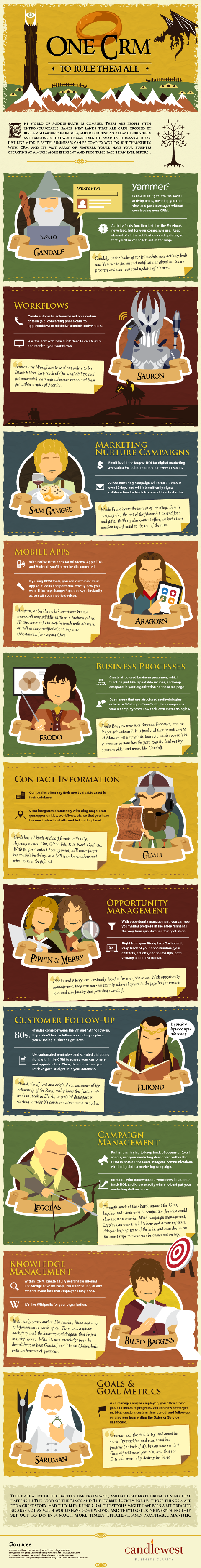 one-crm-to-rule-them-all-infographic-800 (2)