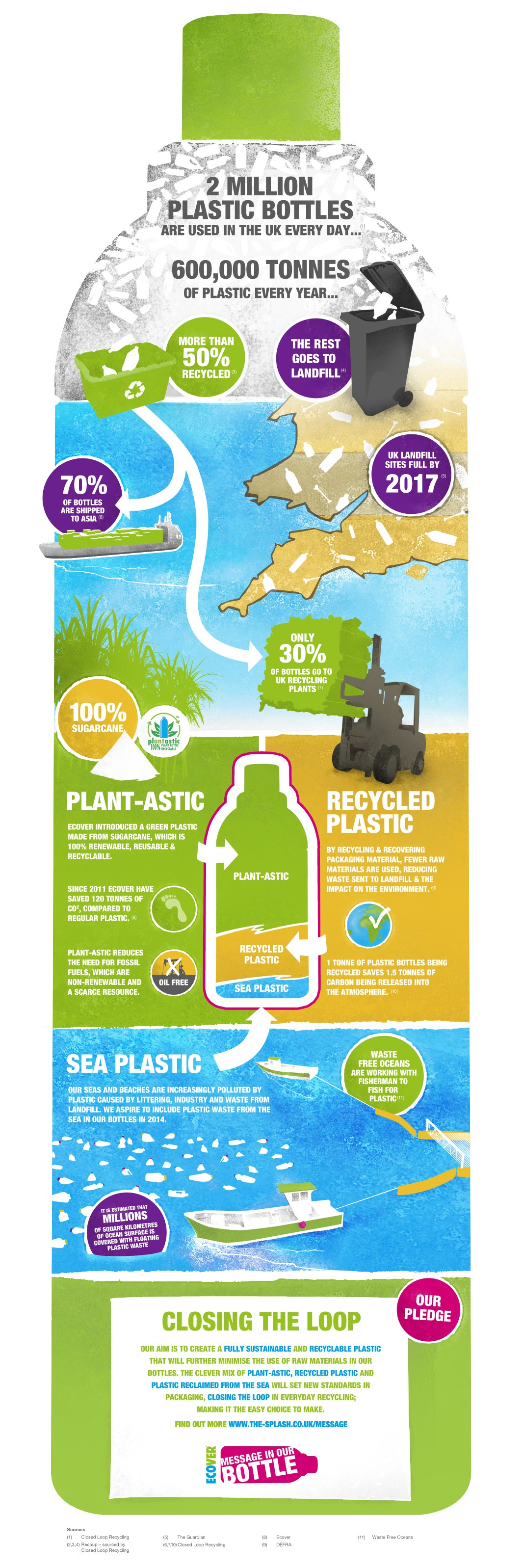 plastic-bottle-recycling--packaging-facts-infographic_514c67b607e5f