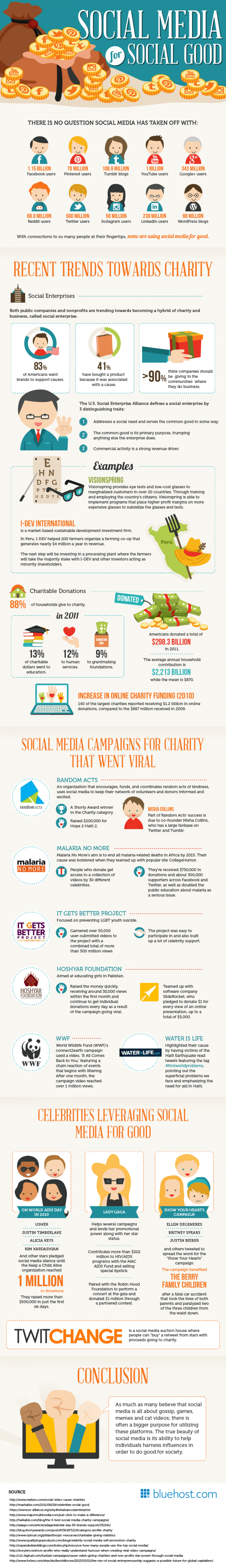 social-media-for-social-good-infographic-e1381861803955