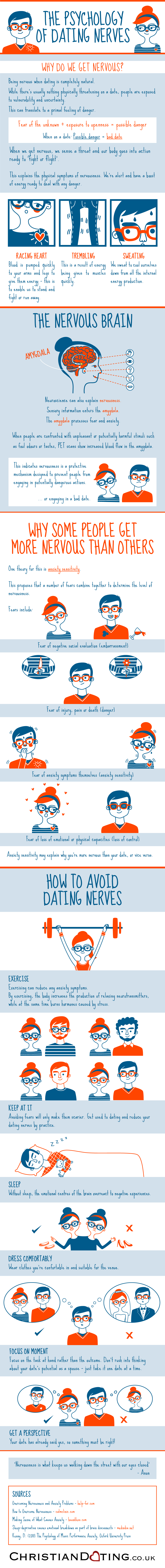 the-psychology-of-dating-nerves-infographic_5241b28beb236