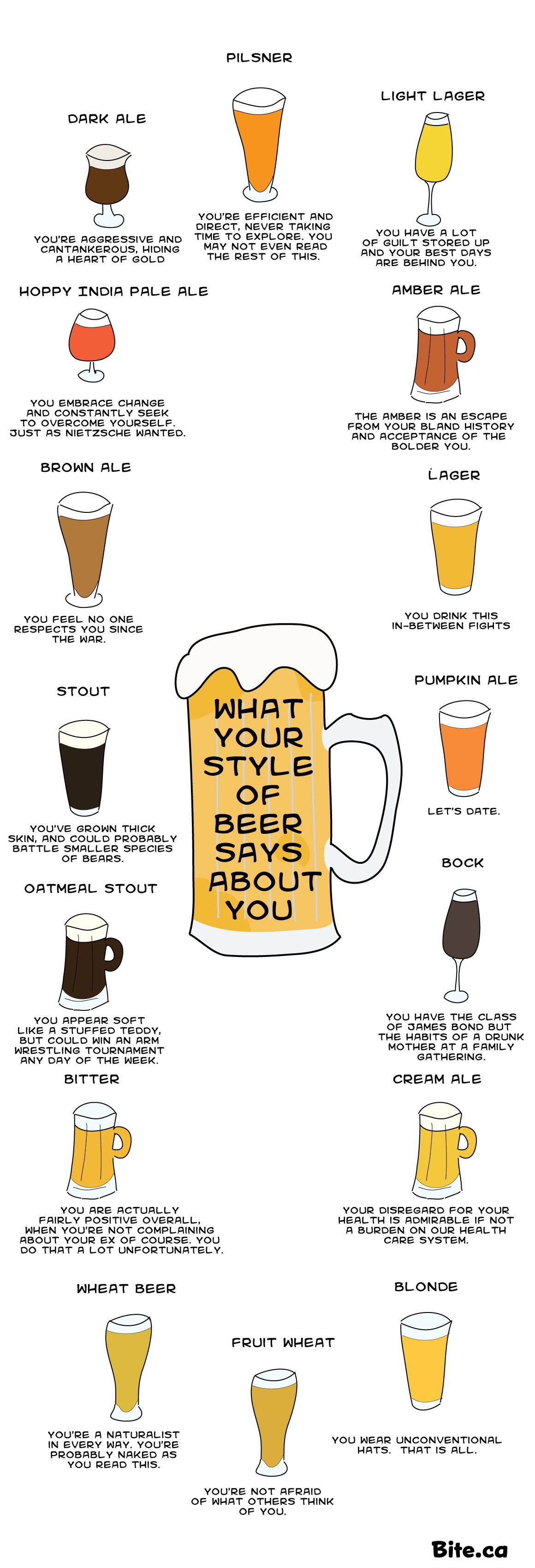 what-your-beer-says-about-you_524f2c1176b2f