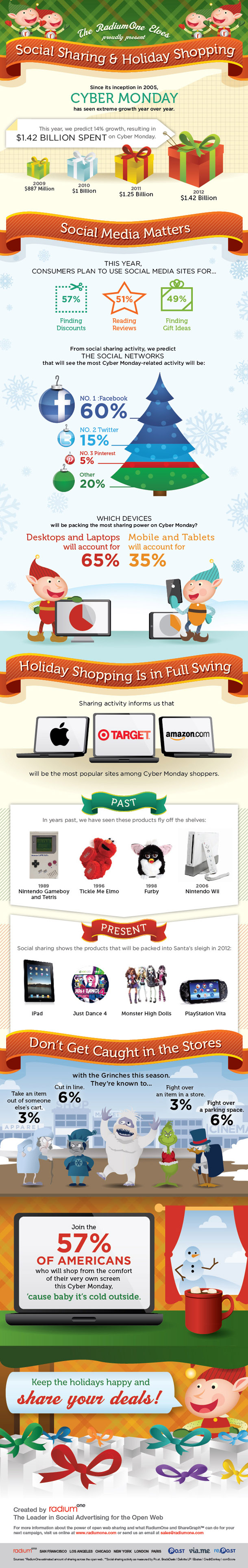 1 Cyber_Monday_Infographic
