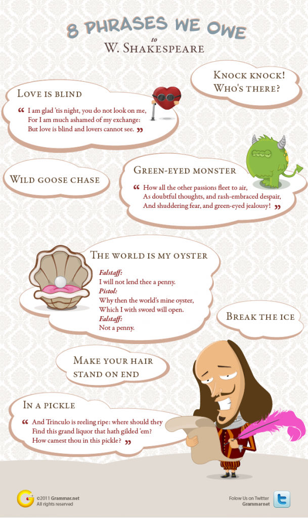 1 shakespear-infographic_small-609x1024