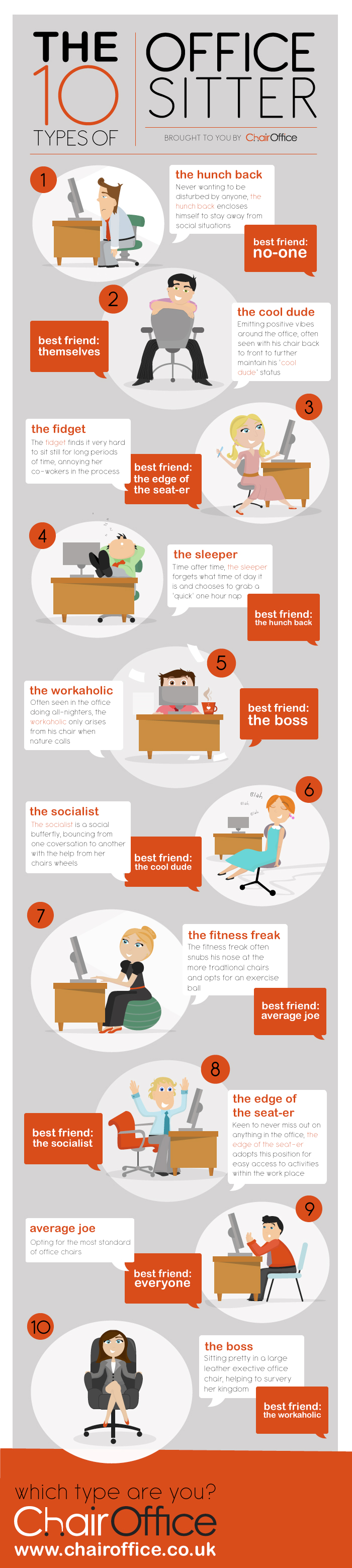 10 Types Of Office Sitter