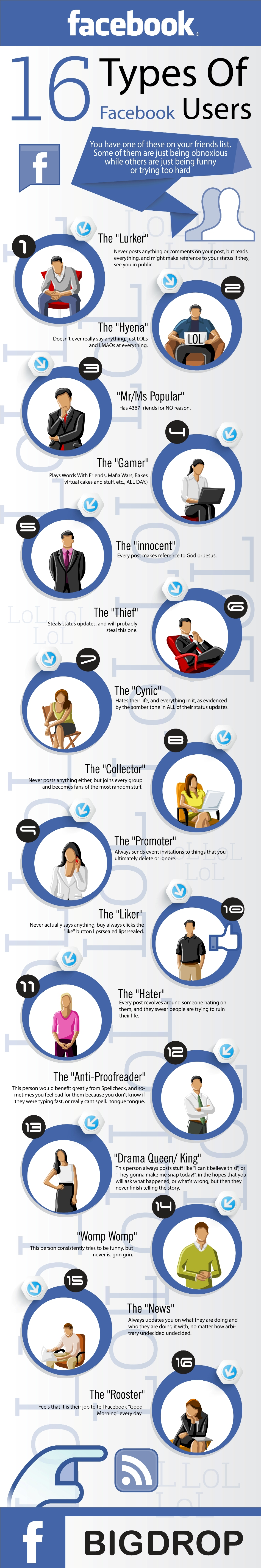 16-types-of-facebook-users_5283a15fef89b