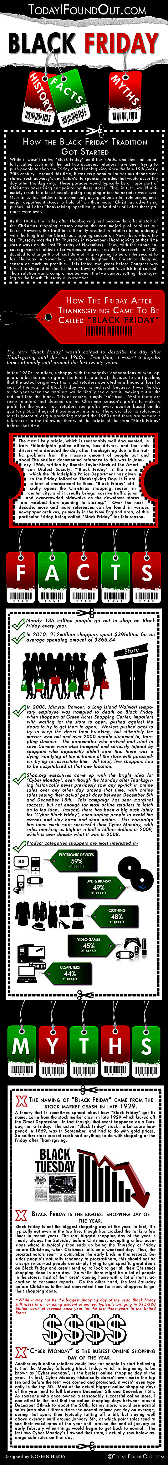 2 black-friday-facts-history--resized-601
