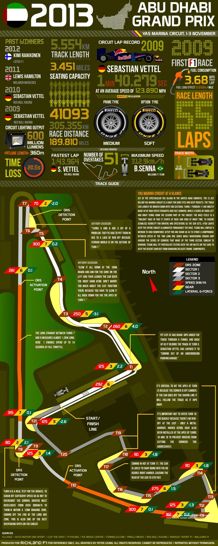 2013-AbuDhabi-Infographic