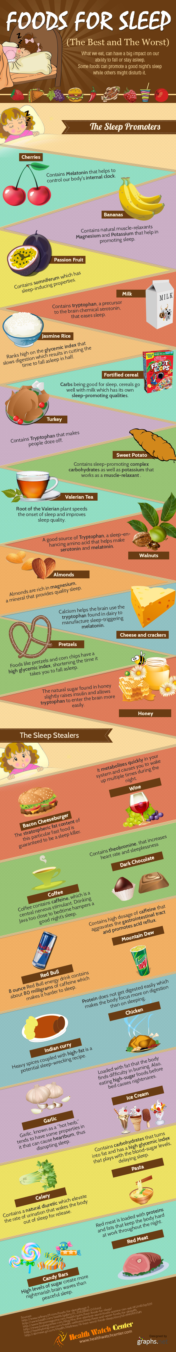 Foods For Sleep- The Best and The Worst